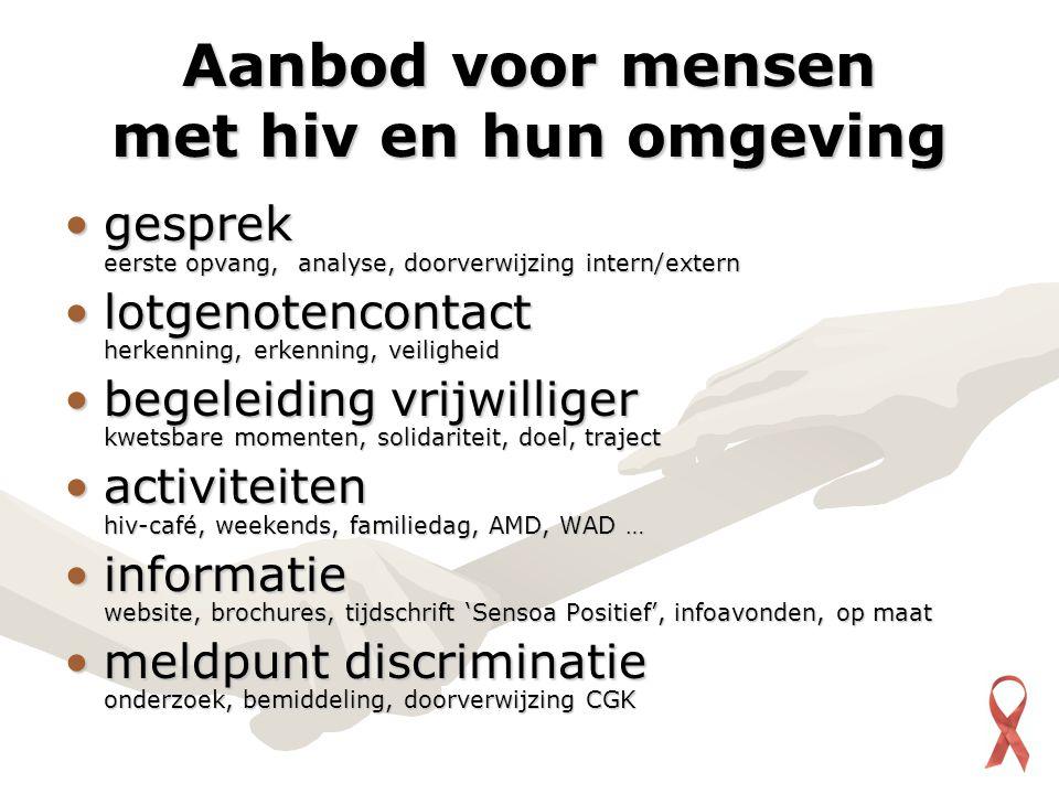 Aanbod voor mensen met hiv en hun omgeving gesprek eerste opvang, analyse, doorverwijzing intern/externgesprek eerste opvang, analyse, doorverwijzing