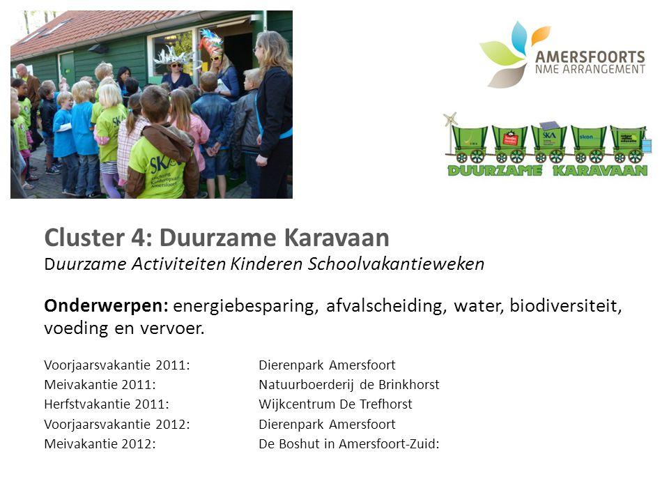 Cluster 4: Duurzame Karavaan D uurzame Activiteiten Kinderen Schoolvakantieweken Onderwerpen: energiebesparing, afvalscheiding, water, biodiversiteit,