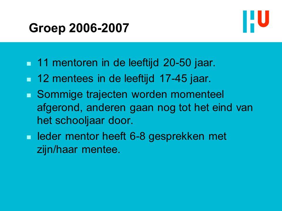 Groep 2006-2007 n 11 mentoren in de leeftijd 20-50 jaar.