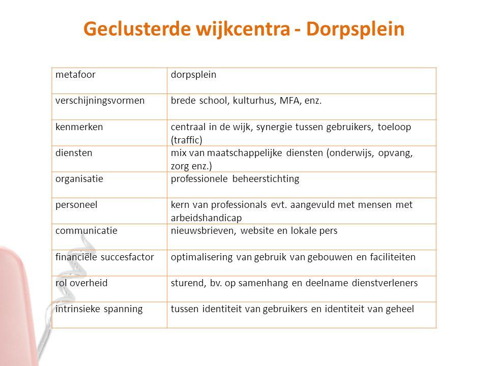 metafoordorpsplein verschijningsvormenbrede school, kulturhus, MFA, enz.