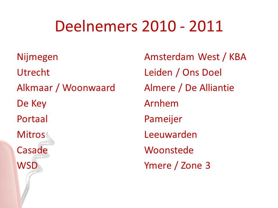 Deelnemers 2010 - 2011 Nijmegen Utrecht Alkmaar / Woonwaard De Key Portaal Mitros Casade WSD Amsterdam West / KBA Leiden / Ons Doel Almere / De Alliantie Arnhem Pameijer Leeuwarden Woonstede Ymere / Zone 3