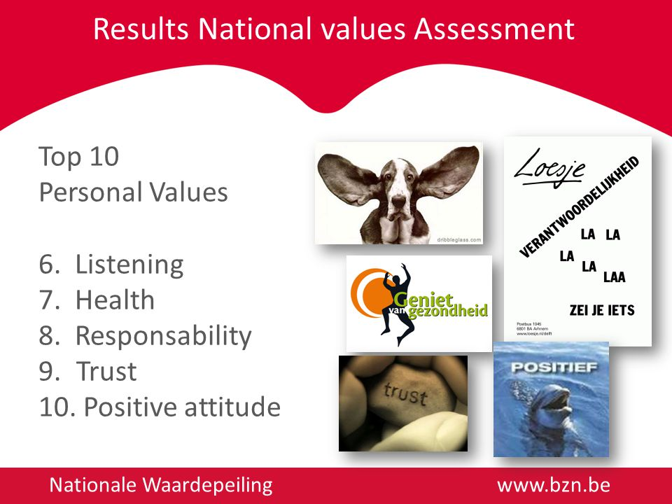 Results National values Assessment Nationale Waardepeiling   Top 10 Personal Values 6.