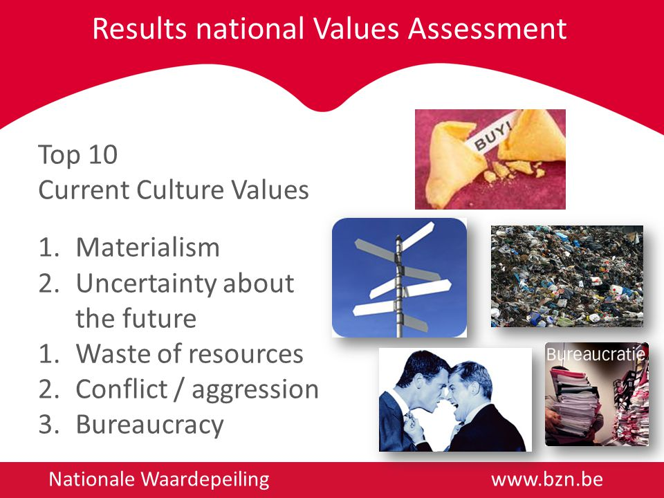 Results national Values Assessment Nationale Waardepeiling   Top 10 Current Culture Values 1.Materialism 2.Uncertainty about the future 1.Waste of resources 2.Conflict / aggression 3.Bureaucracy