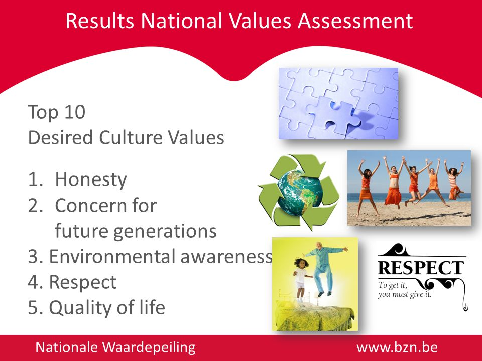 Results National Values Assessment Nationale Waardepeiling   Top 10 Desired Culture Values 1.Honesty 2.Concern for future generations 3.