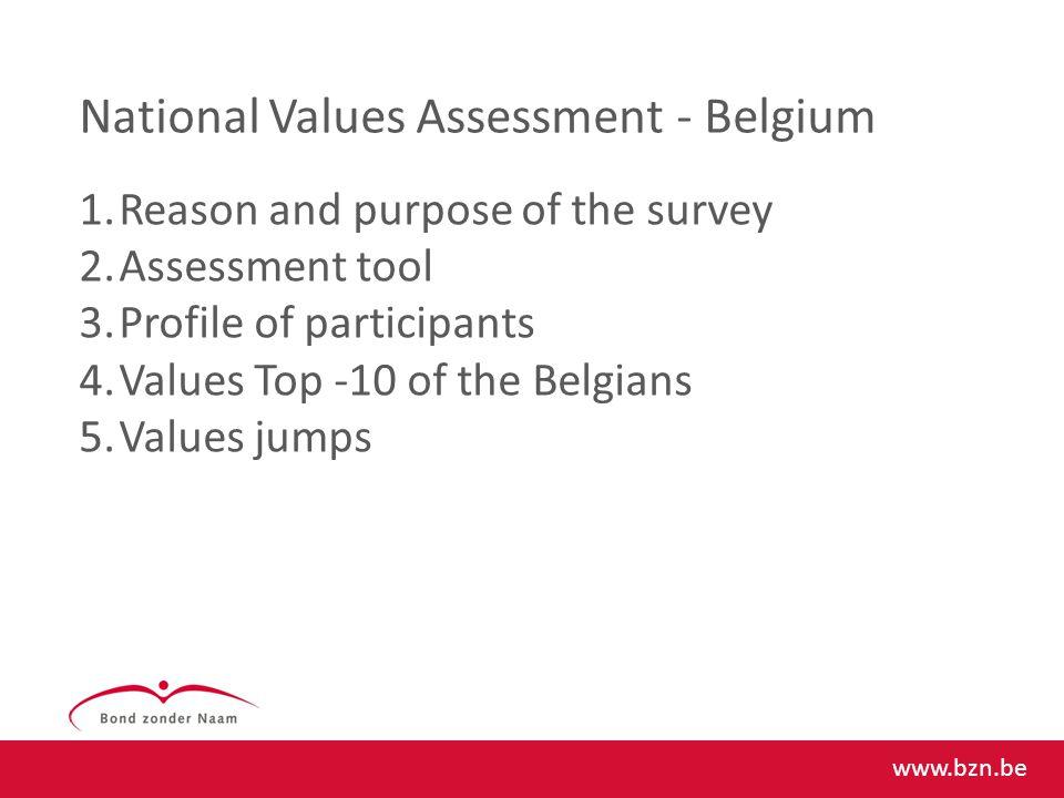 Belgian National Assessment: Group (7650) Niveau 7 Niveau 6 Niveau 5 Niveau 4 Niveau 3 Niveau 2 Niveau 1 Persoonlijke waarden Waarden huidige cultuurWaarden gewenste cultuur IRS (P)= 4-6-0 | IRS (L)= 0-0-0 IROS (P)= 0-0-0-0 | IROS (L)= 3-2-5-0IROS (P)= 2-1-4-3 | IROS (L)= 0-0-0-0 overeenko msten PV - CC0 CC - DC0 PV - DC2 Health Index (PL) PV: 10-0 CC: 0-10 DC: 10-0 1.