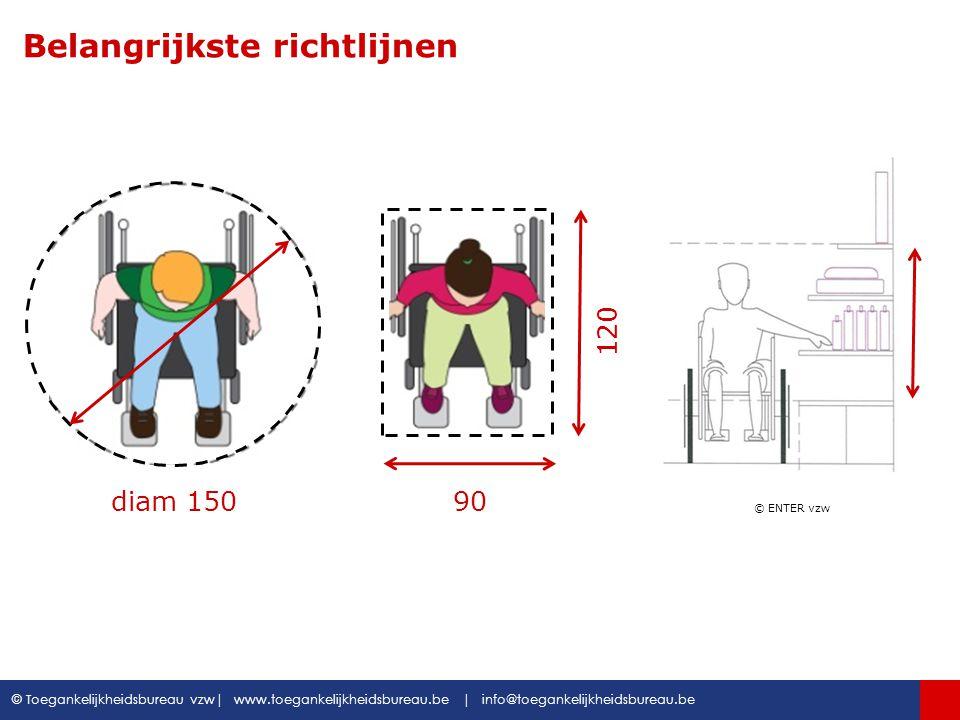 Toegankelijkheidsbureau vzw www.toegankelijkheidsbureau.be © Toegankelijkheidsbureau vzw| www.toegankelijkheidsbureau.be | info@toegankelijkheidsbureau.be 4.