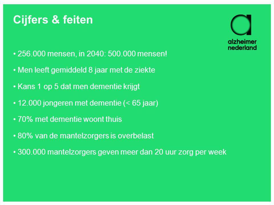 Cijfers & feiten 256.000 mensen, in 2040: 500.000 mensen! Men leeft gemiddeld 8 jaar met de ziekte Kans 1 op 5 dat men dementie krijgt 12.000 jongeren