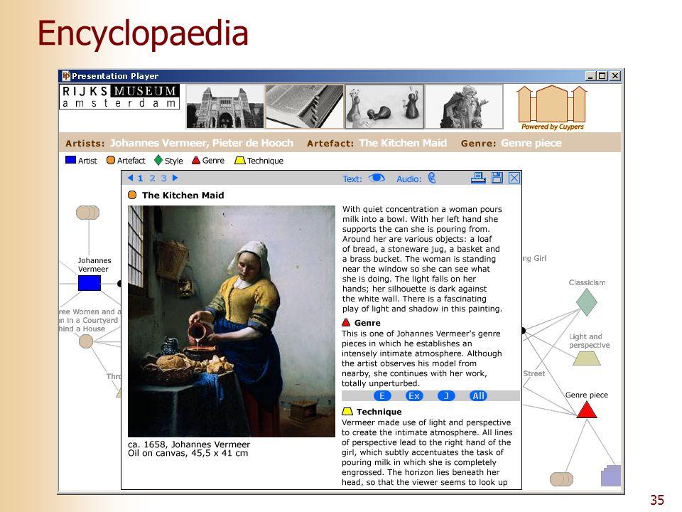 35 Encyclopaedia