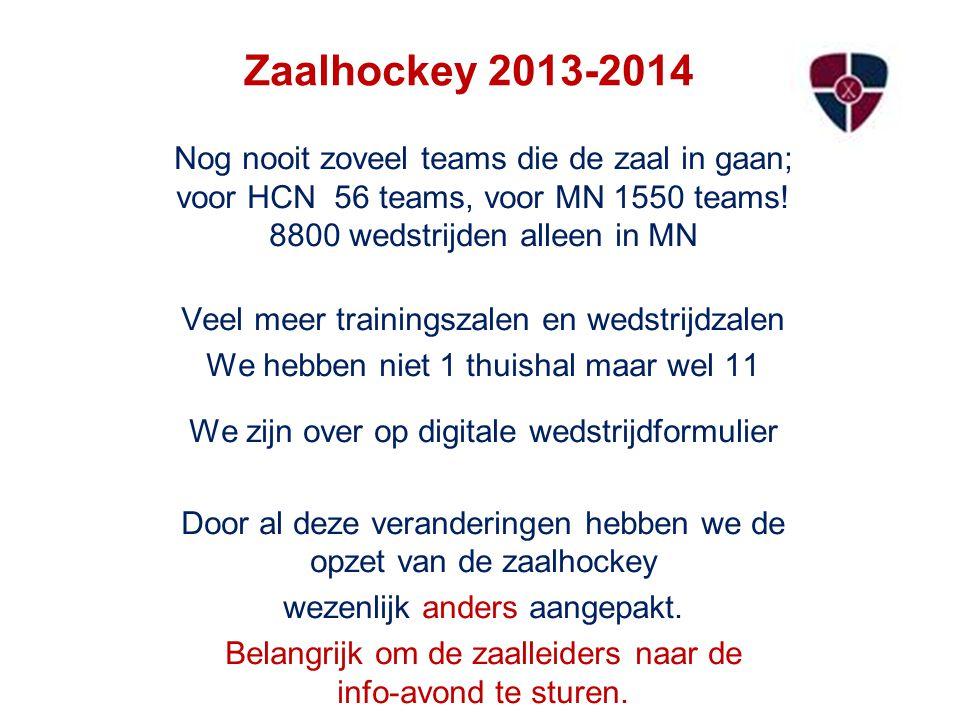 Zaalhockey keepersmateriaal