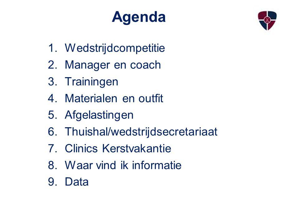 Agenda 1.Wedstrijdcompetitie 2.Manager en coach 3.Trainingen 4.Materialen en outfit 5.Afgelastingen 6.Thuishal/wedstrijdsecretariaat 7.Clinics Kerstvakantie 8.Waar vind ik informatie 9.Data