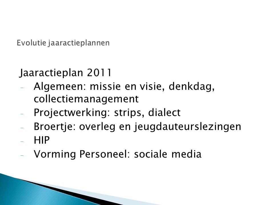Jaaractieplan 2011 - Algemeen: missie en visie, denkdag, collectiemanagement - Projectwerking: strips, dialect - Broertje: overleg en jeugdauteurslezingen - HIP - Vorming Personeel: sociale media