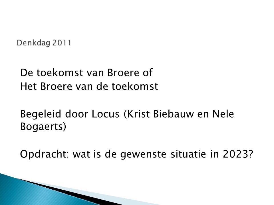 De toekomst van Broere of Het Broere van de toekomst Begeleid door Locus (Krist Biebauw en Nele Bogaerts) Opdracht: wat is de gewenste situatie in 2023