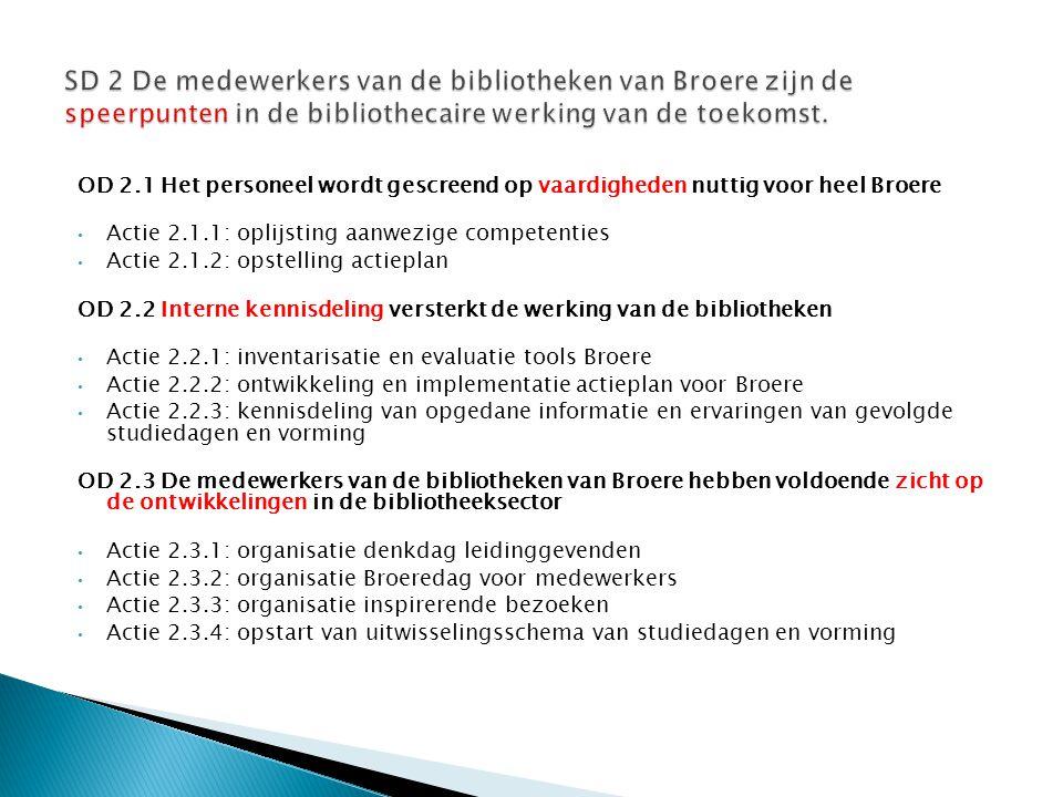 OD 2.1 Het personeel wordt gescreend op vaardigheden nuttig voor heel Broere Actie 2.1.1: oplijsting aanwezige competenties Actie 2.1.2: opstelling actieplan OD 2.2 Interne kennisdeling versterkt de werking van de bibliotheken Actie 2.2.1: inventarisatie en evaluatie tools Broere Actie 2.2.2: ontwikkeling en implementatie actieplan voor Broere Actie 2.2.3: kennisdeling van opgedane informatie en ervaringen van gevolgde studiedagen en vorming OD 2.3 De medewerkers van de bibliotheken van Broere hebben voldoende zicht op de ontwikkelingen in de bibliotheeksector Actie 2.3.1: organisatie denkdag leidinggevenden Actie 2.3.2: organisatie Broeredag voor medewerkers Actie 2.3.3: organisatie inspirerende bezoeken Actie 2.3.4: opstart van uitwisselingsschema van studiedagen en vorming