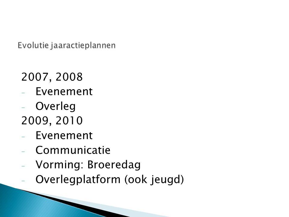 2007, 2008 - Evenement - Overleg 2009, 2010 - Evenement - Communicatie - Vorming: Broeredag - Overlegplatform (ook jeugd)
