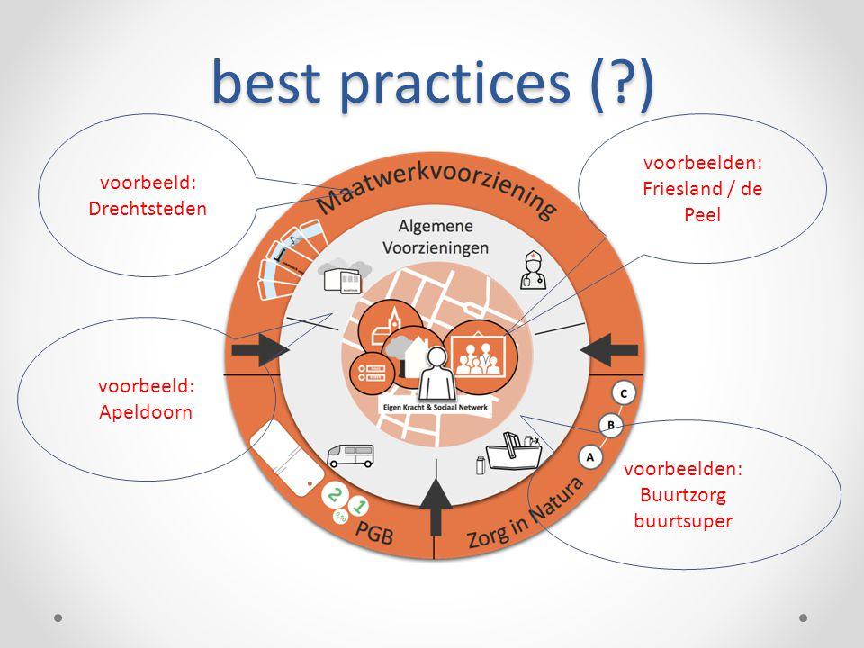 best practices (?) voorbeelden: Friesland / de Peel voorbeeld: Apeldoorn voorbeeld: Drechtsteden voorbeelden: Buurtzorg buurtsuper