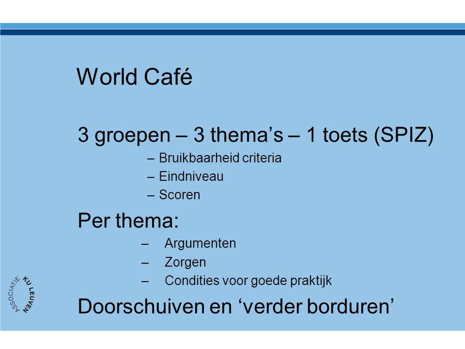 World Café 3 groepen – 3 thema's – 1 toets (SPIZ) –Bruikbaarheid criteria –Eindniveau –Scoren Per thema: –Argumenten –Zorgen –Condities voor goede pra
