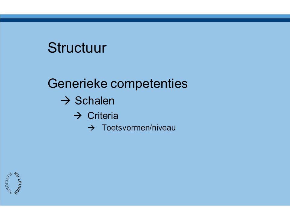 Structuur Generieke competenties  Schalen  Criteria  Toetsvormen/niveau