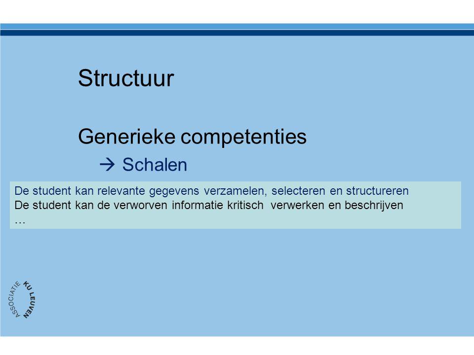 Structuur Generieke competenties  Schalen  Criteria  Toetsvormen/niveau De student kan relevante gegevens verzamelen, selecteren en structureren De