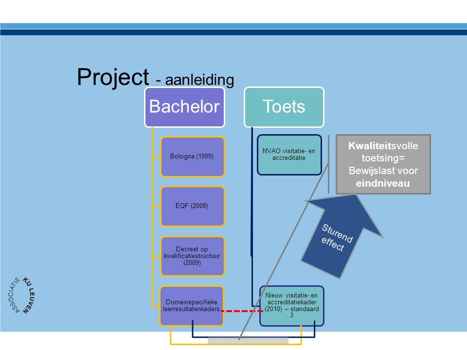 Project - aanleiding Bachelor Bologna (1999)EQF (2008) Decreet op kwalificatiestructuur (2009) Domeinspecifieke leerresultatenkaders Toets NVAO visita