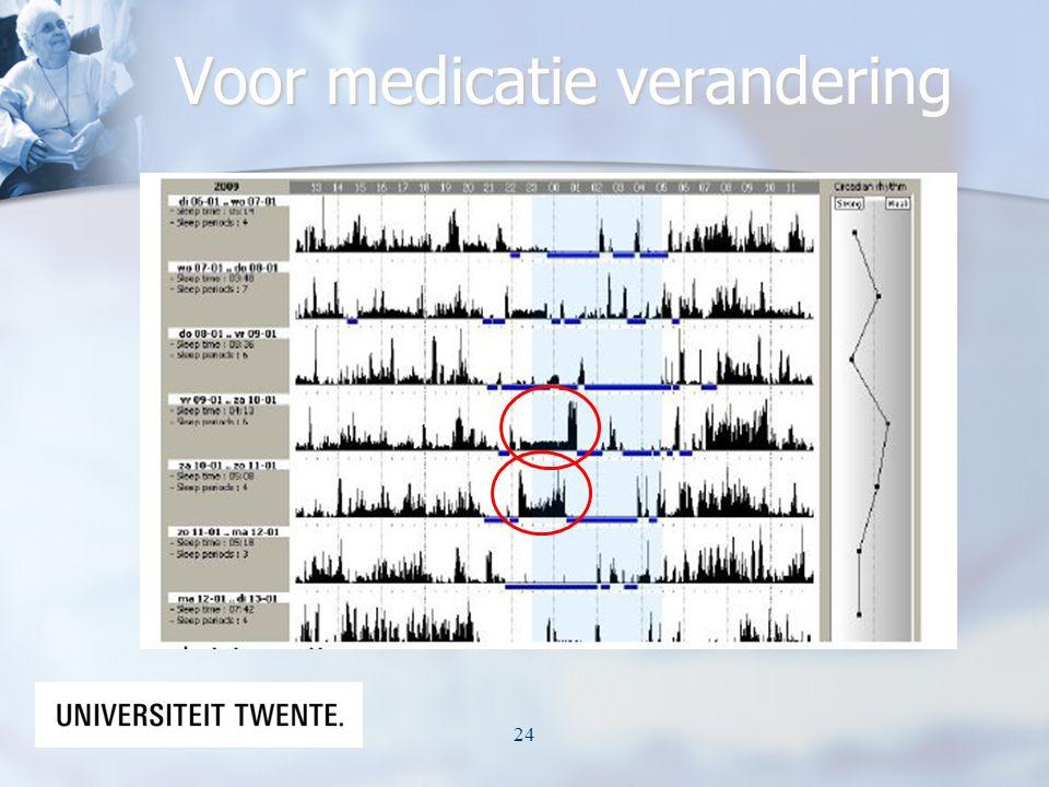 Voor medicatie verandering © N.Nijhof24