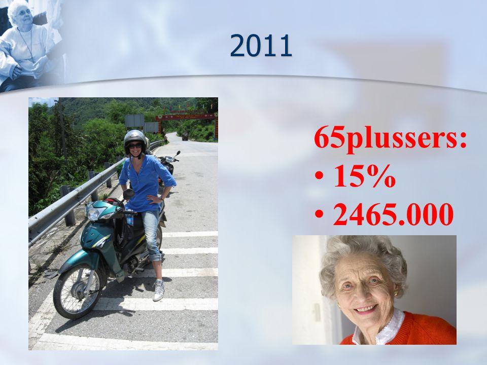 2030 65plussers: 15% 37772.000 Dementie 2012: 235.000 mensen 2050: 500.000 mensen