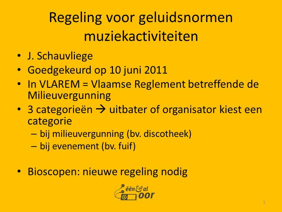 J. Schauvliege Goedgekeurd op 10 juni 2011 In VLAREM = Vlaamse Reglement betreffende de Milieuvergunning 3 categorieën  uitbater of organisator kiest