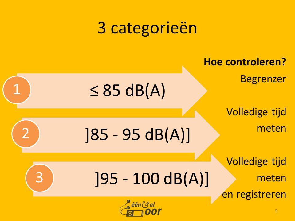 Hoe controleren? Begrenzer Volledige tijd meten Volledige tijd meten en registreren 5 3 categorieën ≤ 85 dB(A) 1 ]85 - 95 dB(A)] 2 ]95 - 100 dB(A)] 3