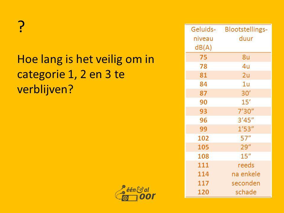 ? Hoe lang is het veilig om in categorie 1, 2 en 3 te verblijven?