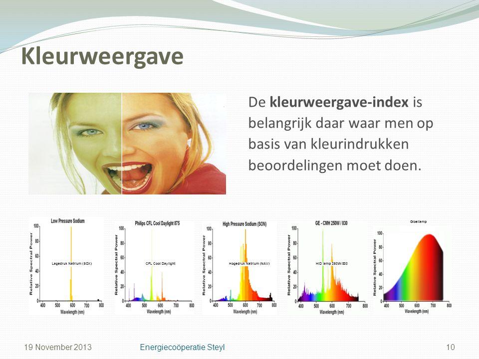 Kleurweergave 10 De kleurweergave-index is belangrijk daar waar men op basis van kleurindrukken beoordelingen moet doen. HID lamp 250W/830 Gloeilamp H