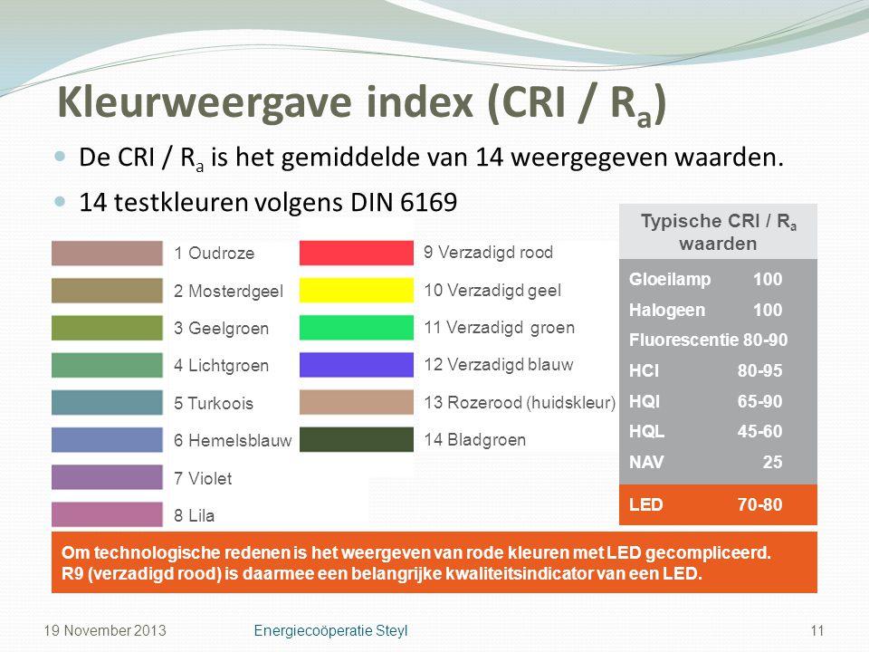 Kleurweergave index (CRI / R a ) De CRI / R a is het gemiddelde van 14 weergegeven waarden. 14 testkleuren volgens DIN 6169 11 1 Oudroze 2 Mosterdgeel