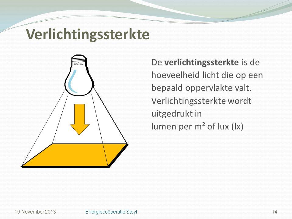 Verlichtingssterkte 14 De verlichtingssterkte is de hoeveelheid licht die op een bepaald oppervlakte valt. Verlichtingssterkte wordt uitgedrukt in lum