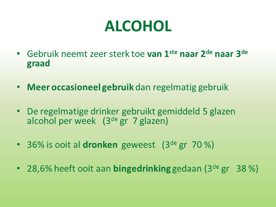 Gebruik neemt zeer sterk toe van 1 ste naar 2 de naar 3 de graad Meer occasioneel gebruik dan regelmatig gebruik De regelmatige drinker gebruikt gemiddeld 5 glazen alcohol per week (3 de gr 7 glazen) 36% is ooit al dronken geweest (3 de gr 70 %) 28,6% heeft ooit aan bingedrinking gedaan (3 de gr 38 %)