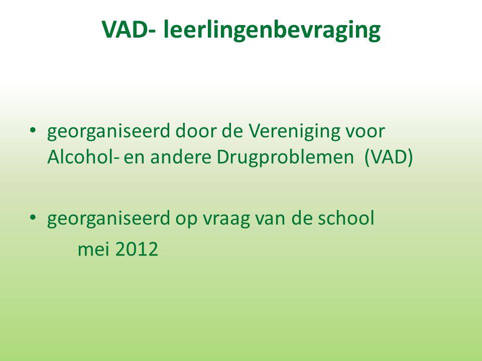 georganiseerd door de Vereniging voor Alcohol- en andere Drugproblemen (VAD) georganiseerd op vraag van de school mei 2012