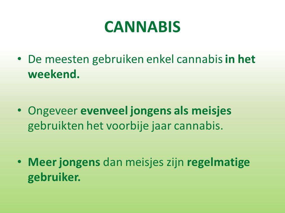 De meesten gebruiken enkel cannabis in het weekend.