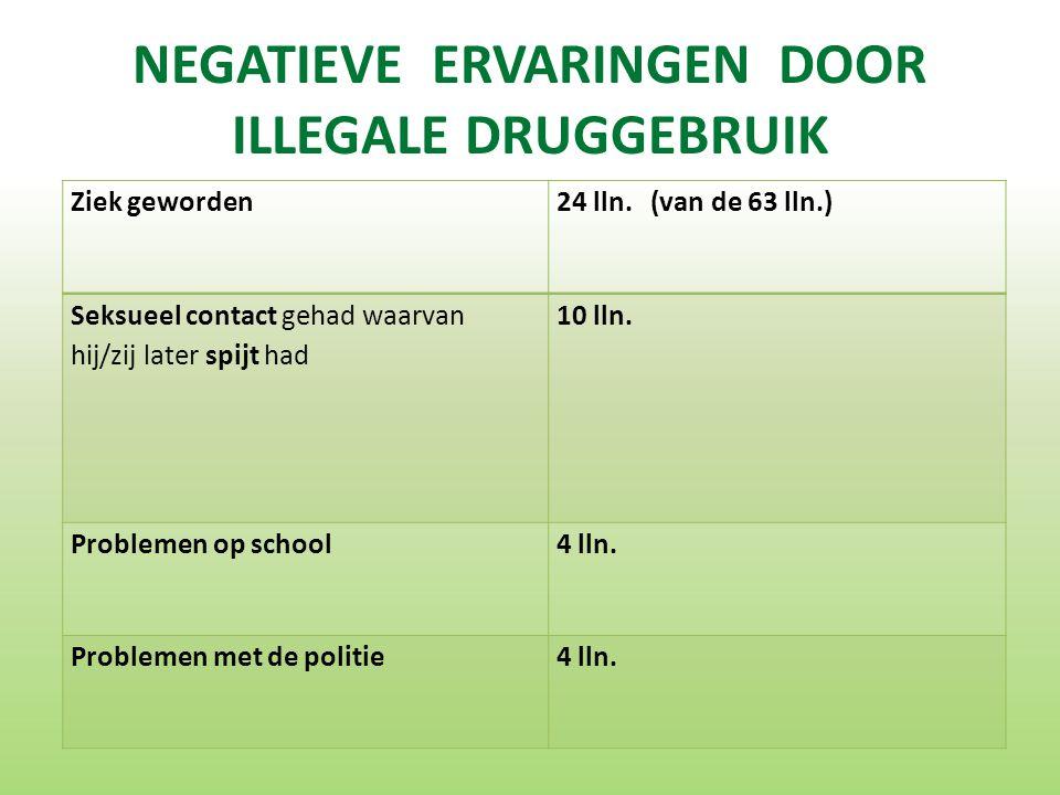 NEGATIEVE ERVARINGEN DOOR ILLEGALE DRUGGEBRUIK Ziek geworden24 lln.