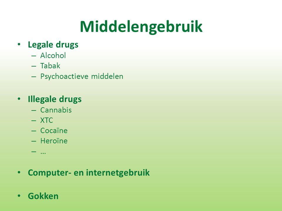 Middelengebruik Legale drugs – Alcohol – Tabak – Psychoactieve middelen Illegale drugs – Cannabis – XTC – Cocaïne – Heroïne – … Computer- en internetgebruik Gokken
