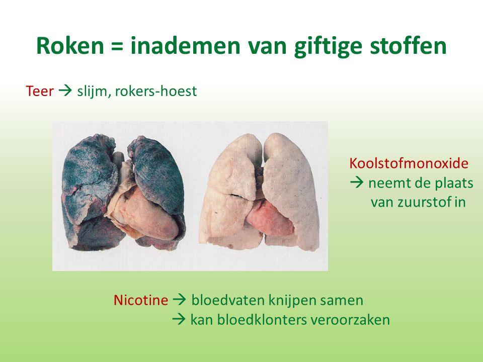 Roken = inademen van giftige stoffen Teer  slijm, rokers-hoest Koolstofmonoxide  neemt de plaats van zuurstof in Nicotine  bloedvaten knijpen samen  kan bloedklonters veroorzaken