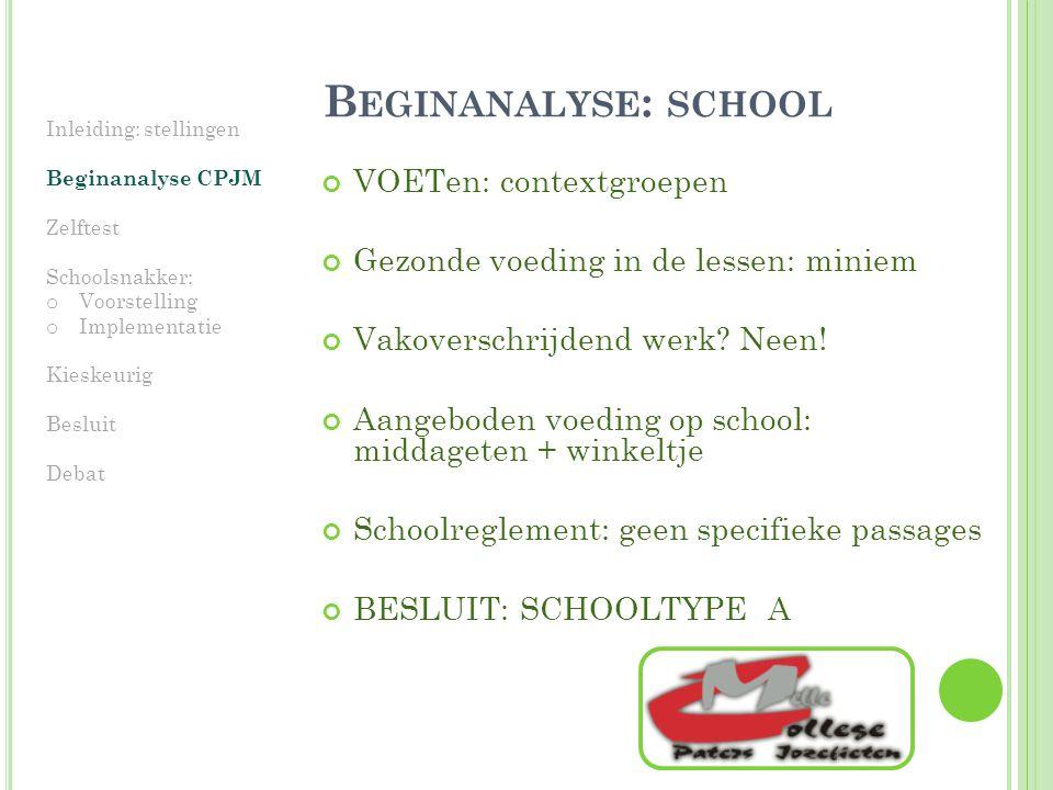 B EGINANALYSE : SCHOOL VOETen: contextgroepen Gezonde voeding in de lessen: miniem Vakoverschrijdend werk.
