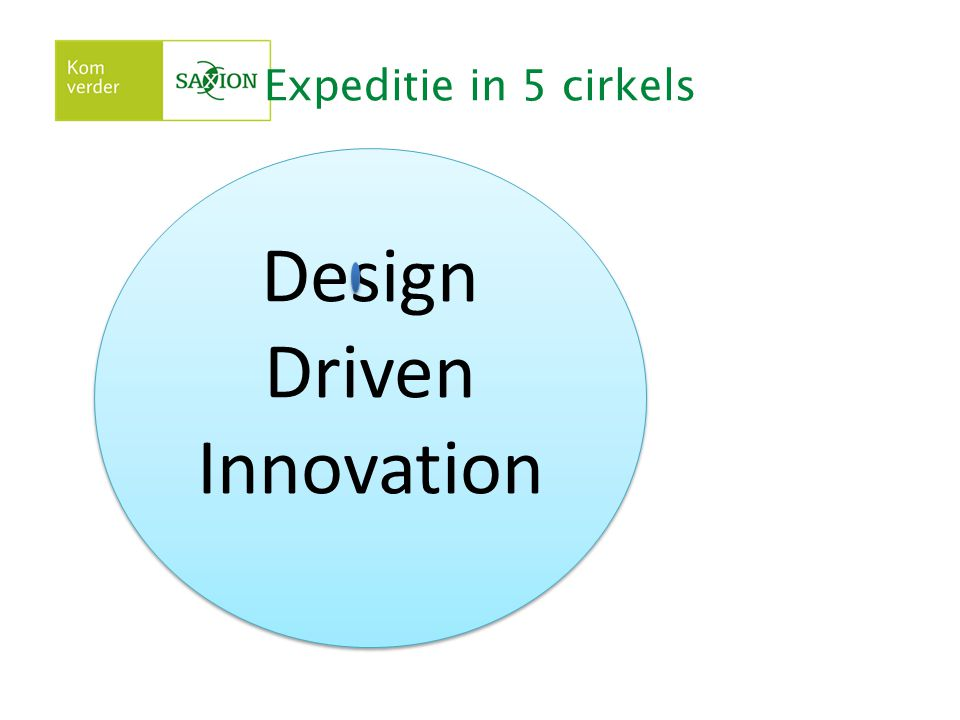 Expeditie in 5 cirkels Design Driven Innovation