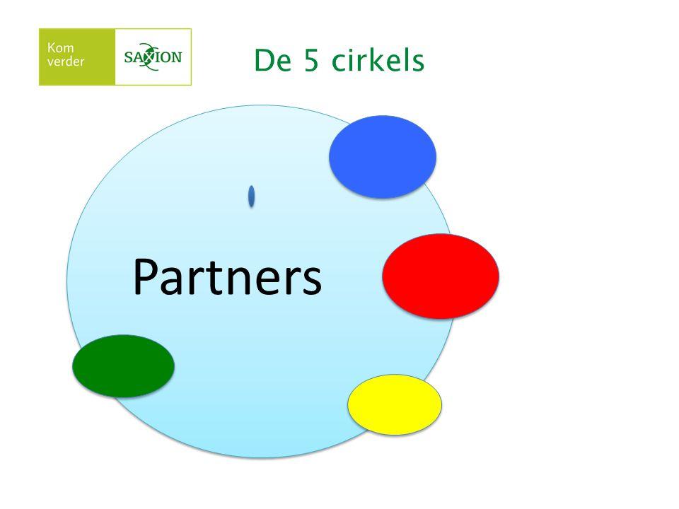 De 5 cirkels Partners partn