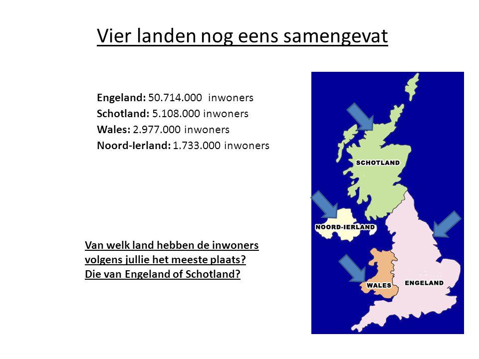 Vier landen nog eens samengevat Engeland: 50.714.000 inwoners Schotland: 5.108.000 inwoners Wales: 2.977.000 inwoners Noord-Ierland: 1.733.000 inwoners Van welk land hebben de inwoners volgens jullie het meeste plaats.