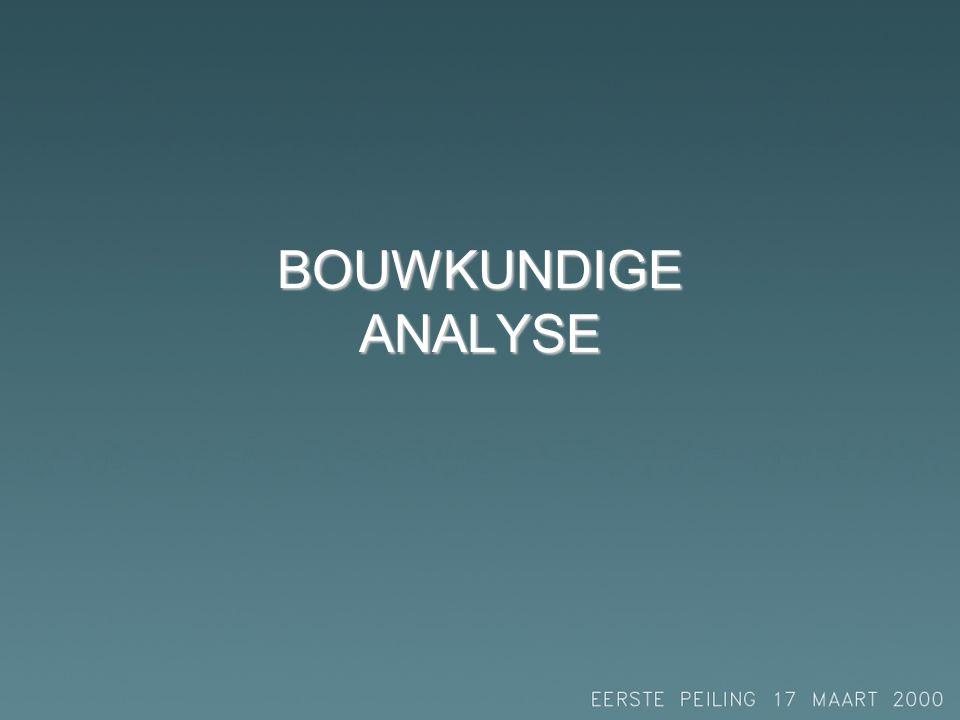 BOUWKUNDIGE ANALYSE