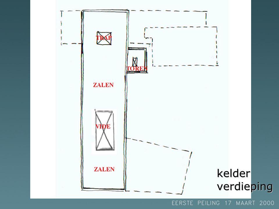 kelder verdieping