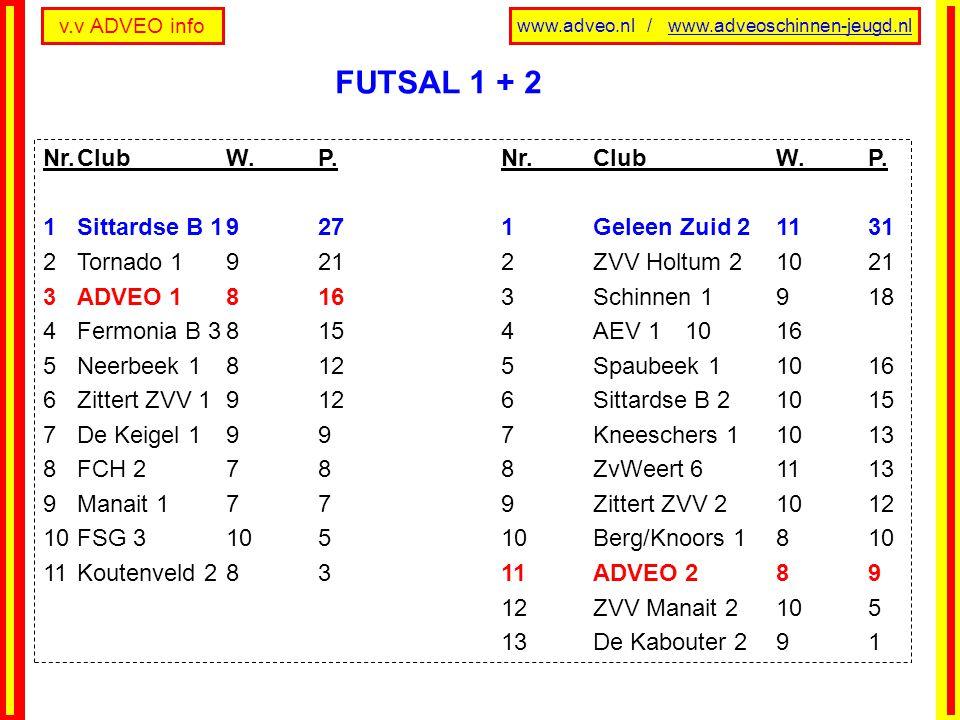 v.v ADVEO info www.adveo.nl / www.adveoschinnen-jeugd.nl FUTSAL 1 + 2 Nr.ClubW.P.Nr.ClubW.P. 1Sittardse B 19271Geleen Zuid 21131 2Tornado 19212ZVV Hol