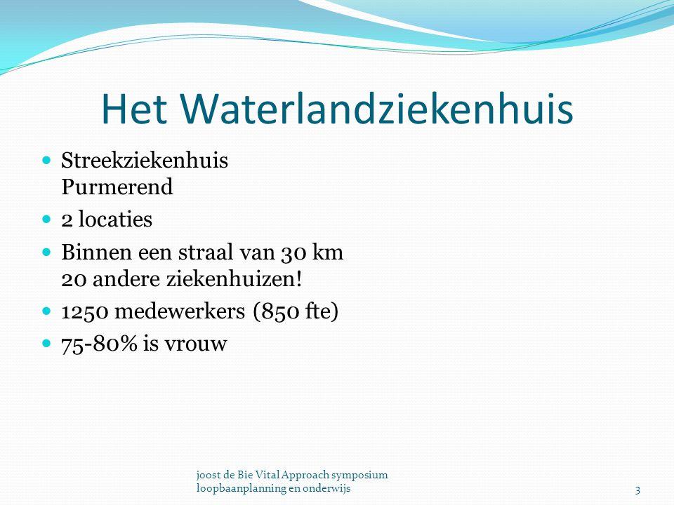 Het Waterlandziekenhuis Streekziekenhuis Purmerend 2 locaties Binnen een straal van 30 km 20 andere ziekenhuizen! 1250 medewerkers (850 fte) 75-80% is