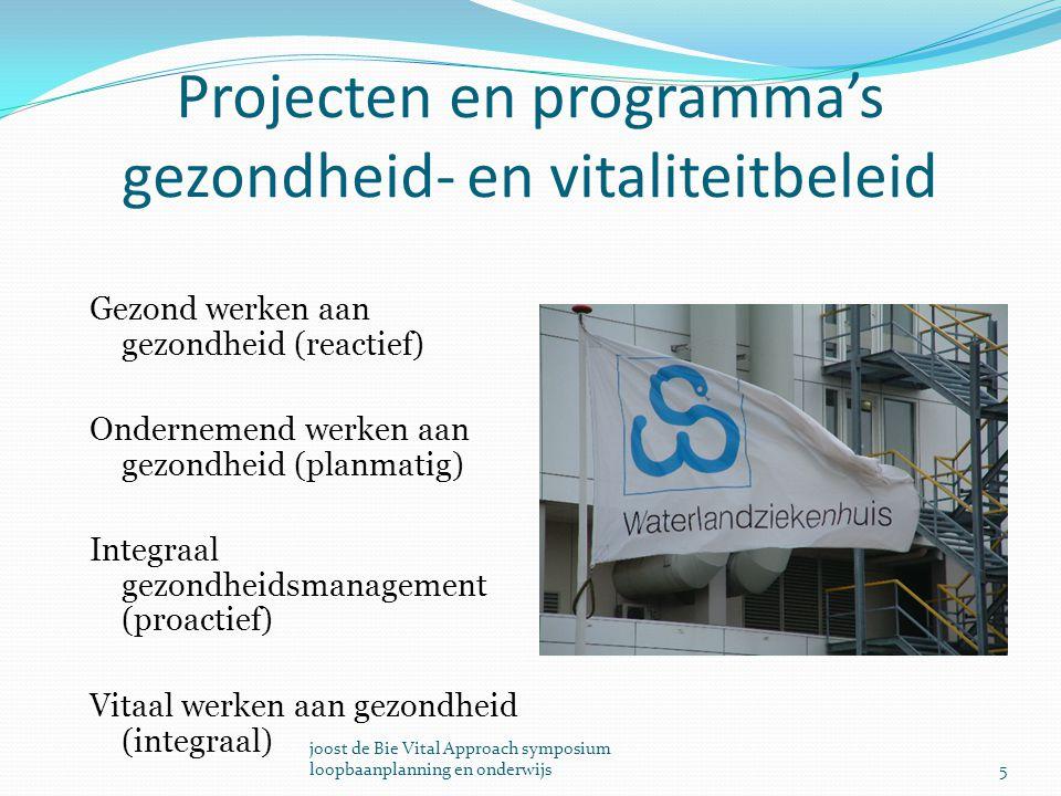 Projecten en programma's gezondheid- en vitaliteitbeleid Gezond werken aan gezondheid (reactief) Ondernemend werken aan gezondheid (planmatig) Integra