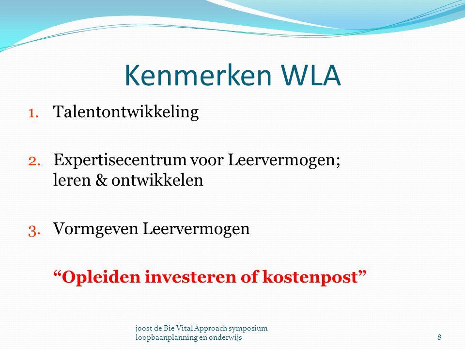 """Kenmerken WLA 1. Talentontwikkeling 2. Expertisecentrum voor Leervermogen; leren & ontwikkelen 3. Vormgeven Leervermogen """"Opleiden investeren of koste"""