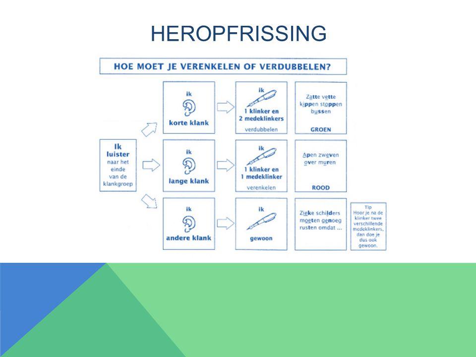 HEROPFRISSING