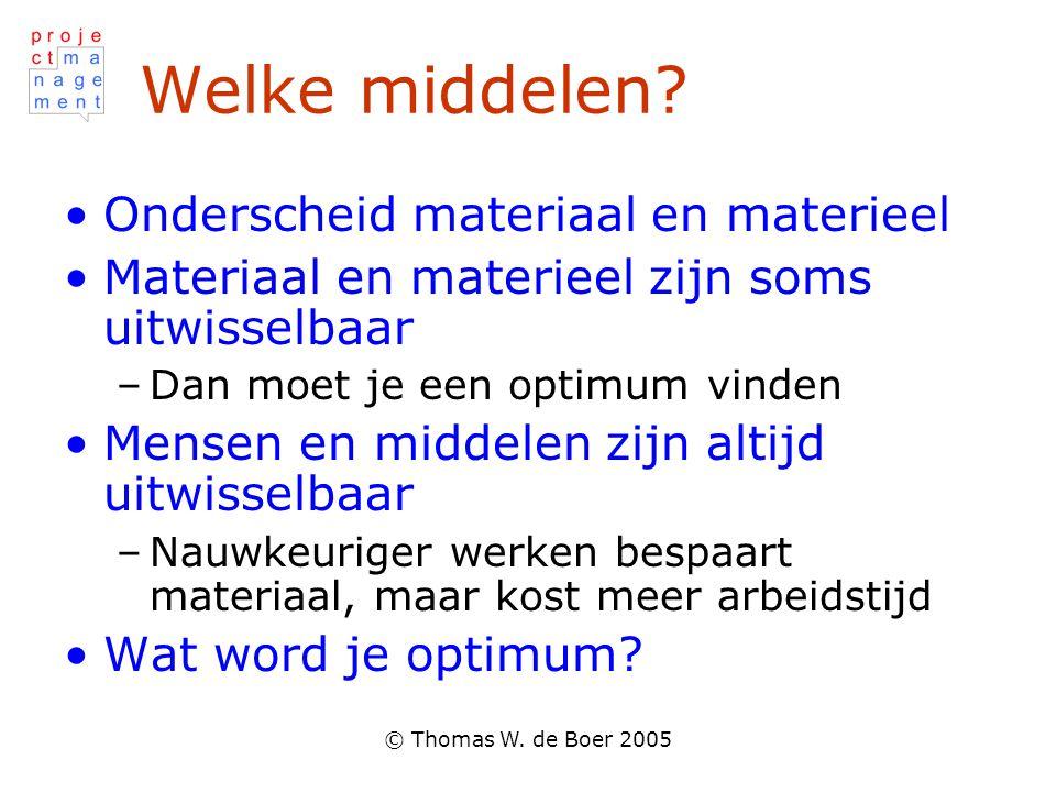 © Thomas W. de Boer 2005 Welke middelen? Onderscheid materiaal en materieel Materiaal en materieel zijn soms uitwisselbaar –Dan moet je een optimum vi