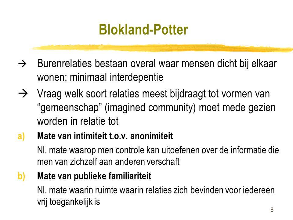 9 Blokland-Potter Vraag relatie buurt-gemeenschap  aandacht weerslag maatschappelijke veranderingen op aard van relaties in buurten en wijken Cf.